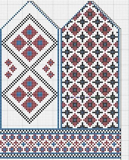 схемы для вязания варежек спицами