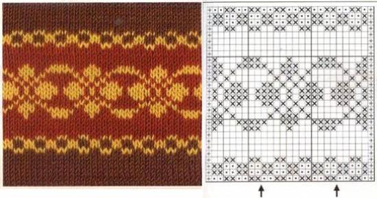 Вывязывая орнаменты, необходимо следить за плотностью вязания