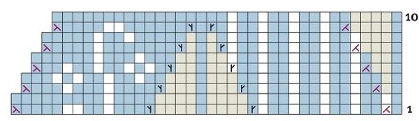 варежки, схемы для вязания варежек с орнаментом