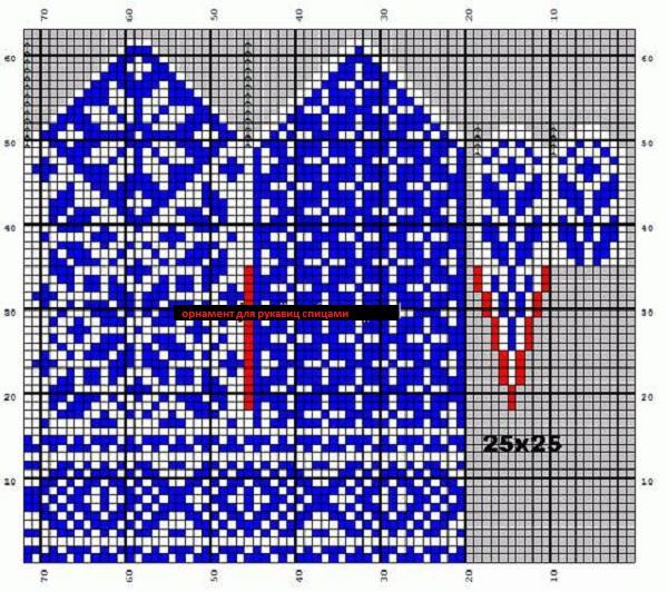 варежки спицами, схемы для многоцветного вязания