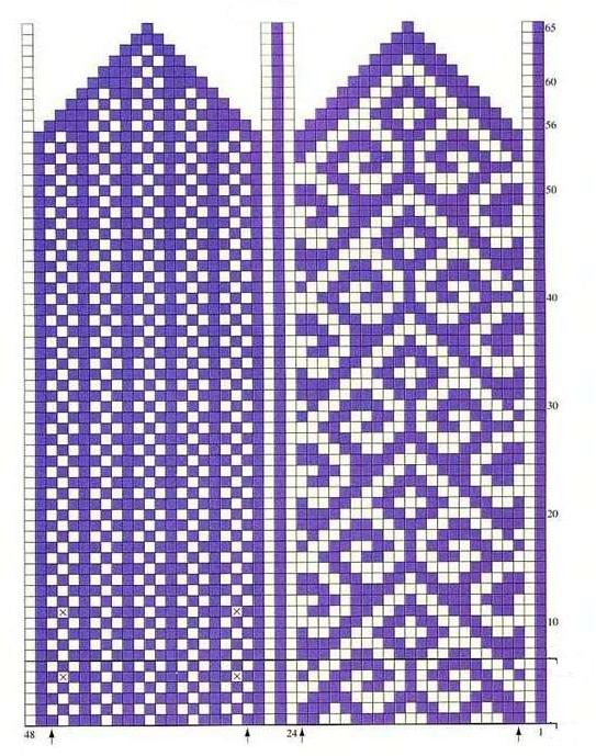 схема орнамента для женских рукавиц