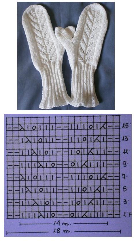 белые женские рукавицы с ажурной дорожкой