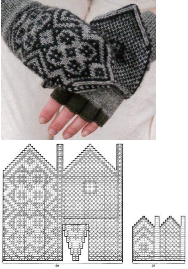 схема для вязания женских рукавиц с орнаментом