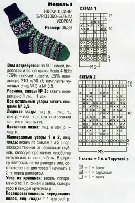модель носка с описанием вязания