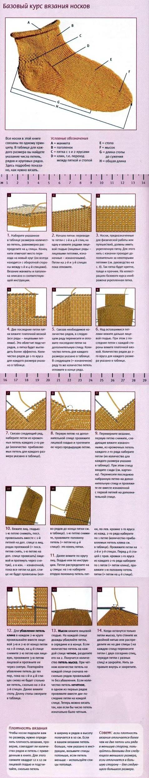 подробное описание вязания носков