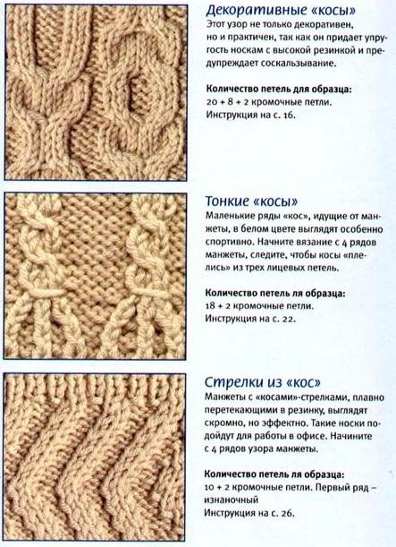 как вязать носки, модели с описанием, подробный мастер класс