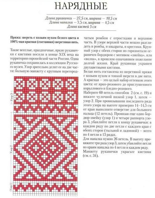 описание вязания нарядных варежек спицами
