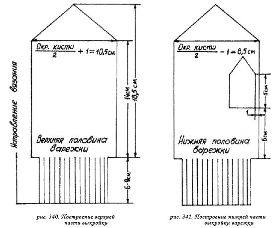 Схема вязания спицами варежек для младенца 7