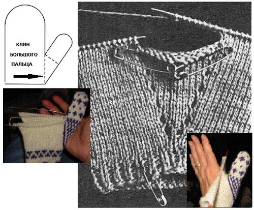 Вязание варежек с пальцем клином 80