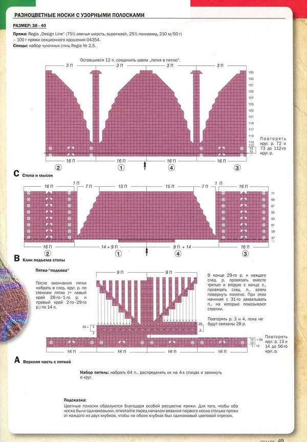схема вязания женских носков в полоску