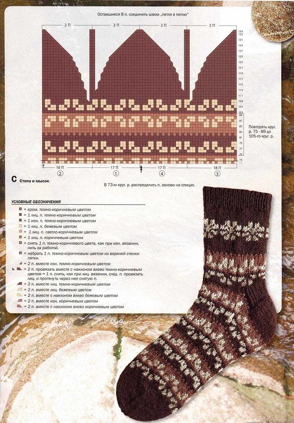 как связать мужские носки из шерстяной пряжи спицами