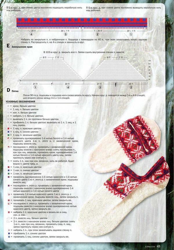 женские короткие носки связанные от мыска
