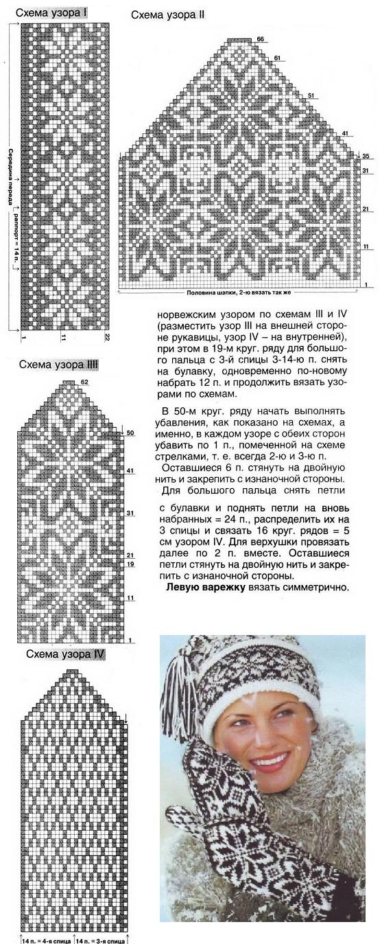 схема, подробное описание вязания шапочки и варежек с норвежским узором