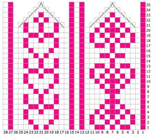 схема рисунка для вязания пальца