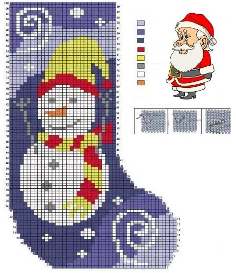рождественский сапожок со снеговиком