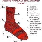 Вязание носков на двух круговых спицах.