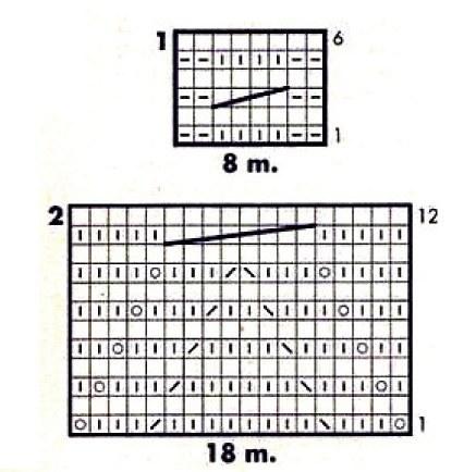 схема,для,вязания,пуловера