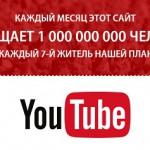Новый курс Евгения Попова по созданию и раскрутке канала на Youtube.